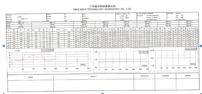 产品名:电容器漏电流测试仪